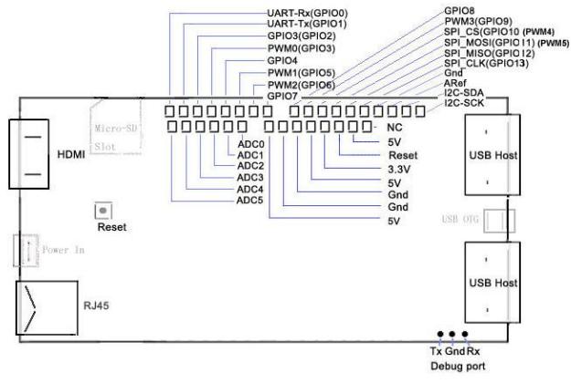 pcduino  u2026 il pc   arduino dalle caratteristiche