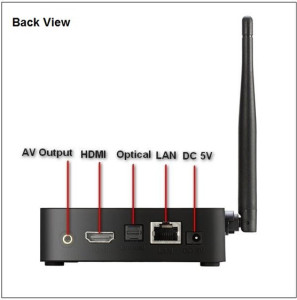 rikomagic_android_4-2_quad_core_mini_pc_mk902_tv_back_box_view_thumb