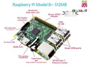 Raspberry-pi-b-plus_XBMC-Italia