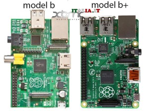 RaspberryPi_B+_Compare