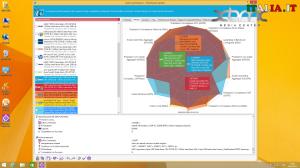 SiSoftware Sandra 5 XBMC-ItaliaLogo