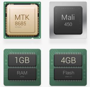 XiaoMi MIUI TV Box - Caratteristiche