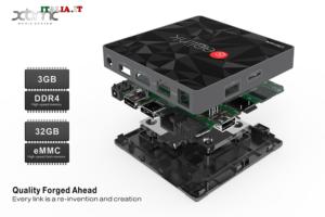 Beelink GT1 Ultimate Hardware - XBMC-Italia
