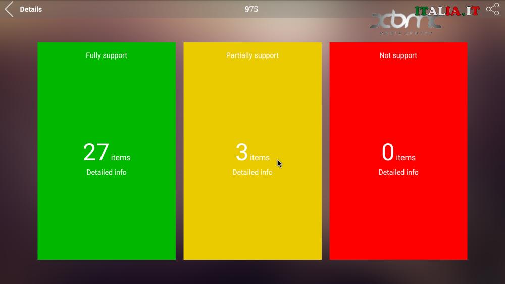 Mecool KIII Pro: TV Box, Decoder Digitale Terrestre e Decoder SAT